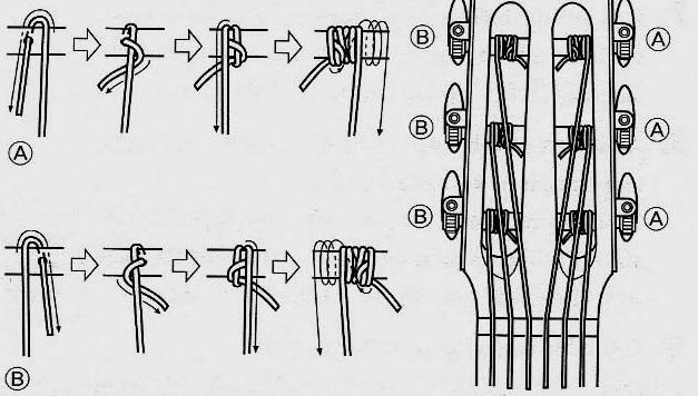 Klasikines gitaros stygu keitimas (grifo galva)