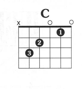 C akordas