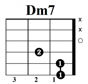 Dm7 akordas