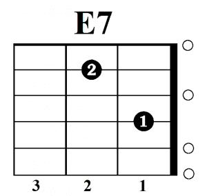 E7 akordas