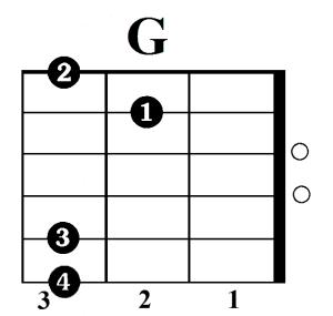 G akordas