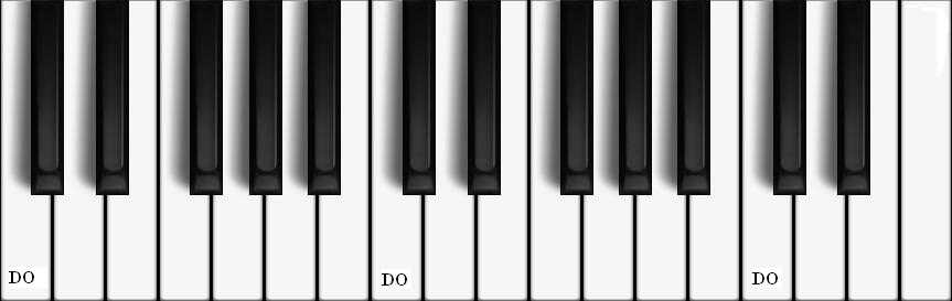 Pianino-klaviatura