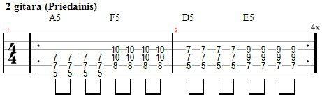 Lyapis Trubetskoy - Kapital_(power chords)_gitarosPamokos.lt
