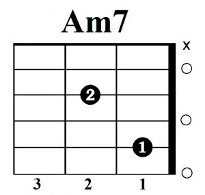 Am7 akordas