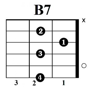 B7 akordas