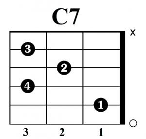 C7 akordas