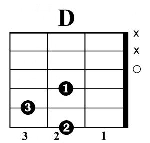 D akordas