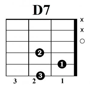 D7 akordas