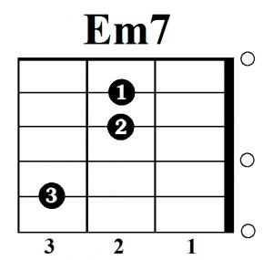 Em7 akordas (3 pirstai)