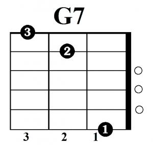 G7 akordas